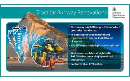 Finalizadas las obras de repavimentación del aeropuerto, que aguantarán 20 años