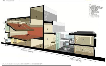 Gibraltar presenta un proyecto para construir un nuevo Teatro Nacional en el corazón de la ciudad